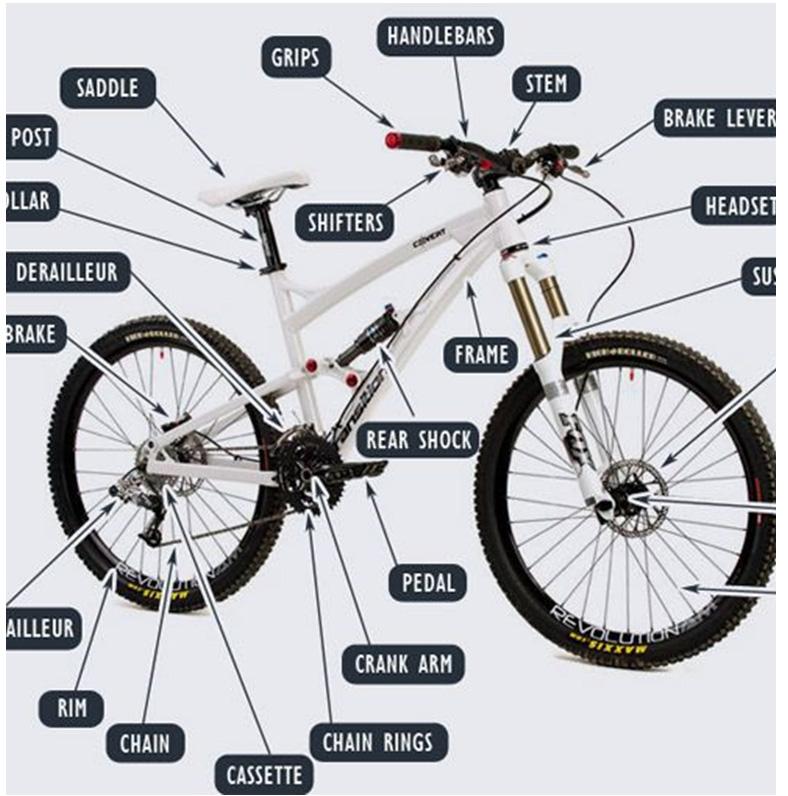 חלקי אופניים